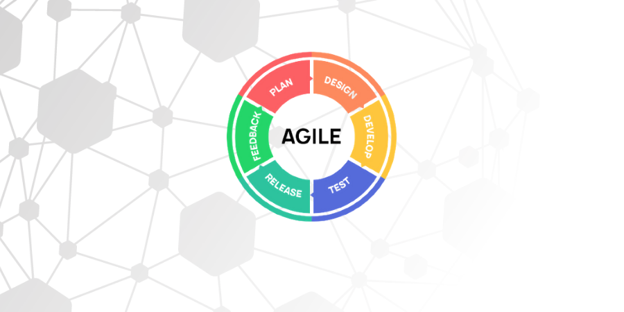 Agile – Agile for Product Owners – Foundation